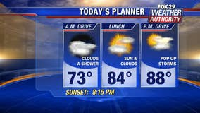 Weather Authority: Chance of more scattered storms Thursday afternoon
