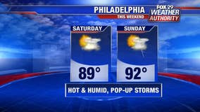 Weather Authority: Warmer weekend with chance of pop-up storms
