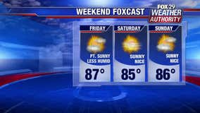 Weather Authority: Friday kicks off perfect summer weekend