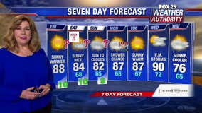 Weather Authority: Sunny, warm Friday kicks off Labor Day weekend