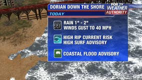 Weather Authority: Hurricane Dorian to bring rain, impact shore