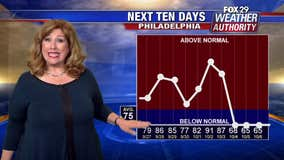 Weather Authority: Autumn's warm, sunny start continues Thursday