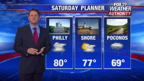 Weather Authority: Mix of sun and clouds Saturday with mild temps