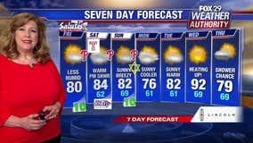 Weather Authority: Warm, sunny Friday kicks off pleasant weekend