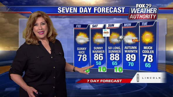 Weather Authority: Fall-like Friday ahead of weekend warm-up