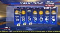 Weather Authority: Mild, sunny Monday kicks off week