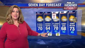 Weather Authority: Cloudy Thursday starts off with a chill