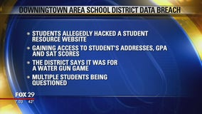 School data breach tied to high-stakes water gun fight