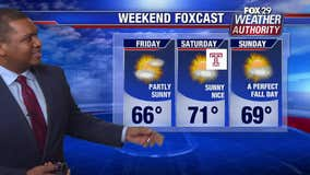 Weather Authority: Cooler Friday kicks off pleasant, dry weekend