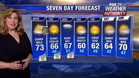 Weather Authority: Mild, sunny Columbus Day slated for Philadelphia