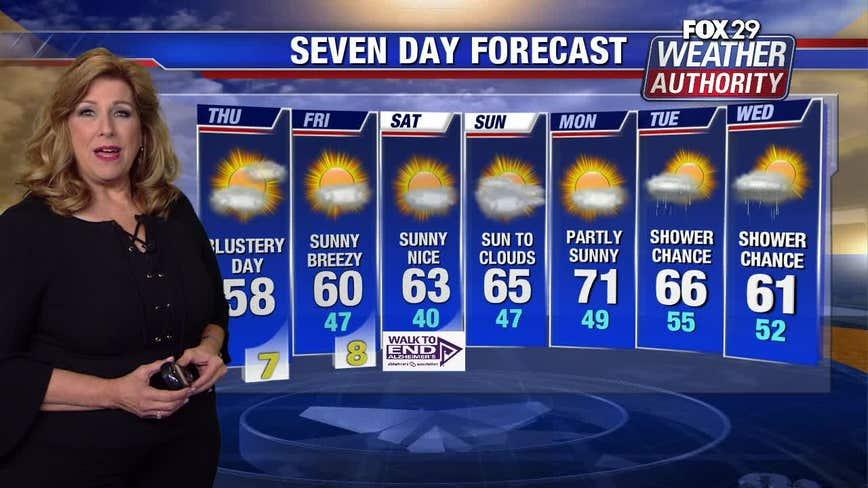 Weather Authority: Blustery Thursday slated for Philadelphia