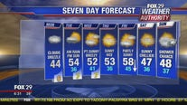 Weather Authority: Cold, breezy Monday slated for Philadelphia