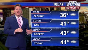 Weather Authority: Breezy Sunday ahead of messy Monday