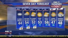 Weather Authority: Cold, breezy Monday slated for Philadelphia