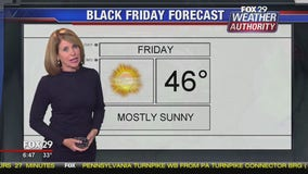 Weather Authority: Sunny, chilly Black Friday ahead