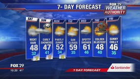 Weather Authority: Rain slated for weekend