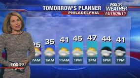 FOX 29 Weather Authority: 7-Day Forecast (Wednesday update)
