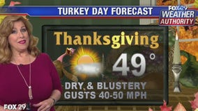 Weather Authority: Sunny, blustery Thanksgiving Day