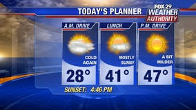 Weather Authority: Temperatures briefly rebound Thursday ahead of frigid weekend