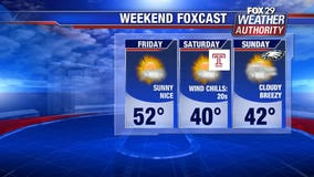 Weather Authority: Arctic blast to bring frigid wind chills this weekend