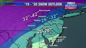 Winter 2019-2020 Outlook for Philadelphia:  Chance of above average snowfall