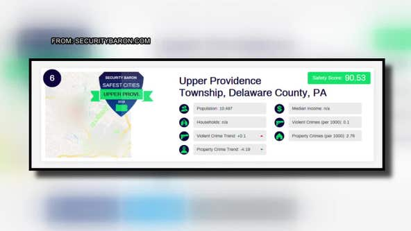Upper Providence Township named one of the safest communities in Pa.