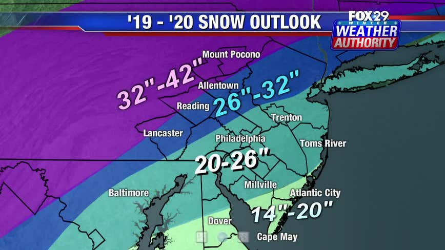 Winter 2019-2020 Outlook for Philadelphia:  Chance of above average snowfall