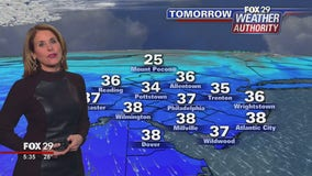 Weather Authority: Sun, bitter cold kicks off weekend