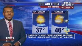 Weather Authority: Mild, dry holiday week slated for Philadelphia