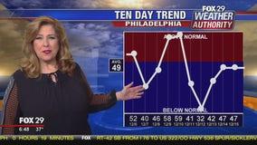 Weather Authority: Thursday morning forecast