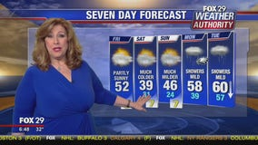 Weather Authority: Colder weekend followed by Monday showers
