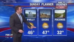 Weather Authority: 7-Day Forecast