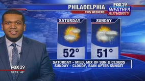 Weather Authority: Pleasant Saturday ahead across region