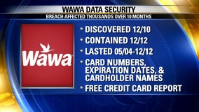 What customers should do after Wawa's data breach