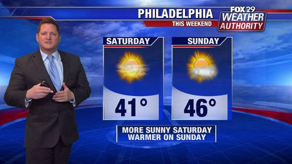 Weather Authority: Sunny Saturday with chilly temps