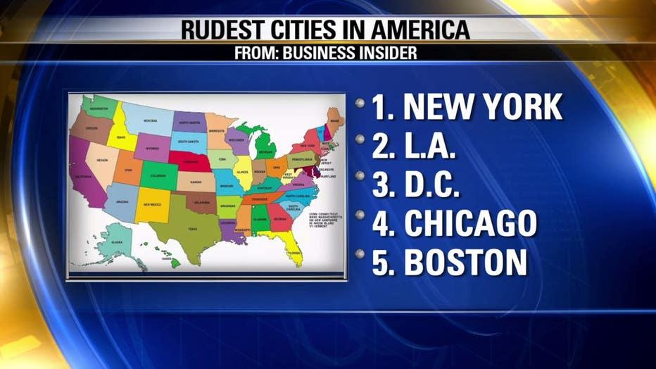 Top five rudest cities in America