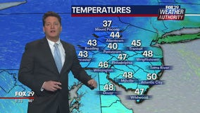 FOX 29 Weather Authority 7-day forecast 6 p.m.