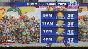 Weather Authority: New Year's Forecast