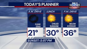 Weather Authority: Sunny Tuesday with single-digit wind chills