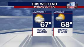 Weather Authority: Weekend warmup with record-breaking temperatures