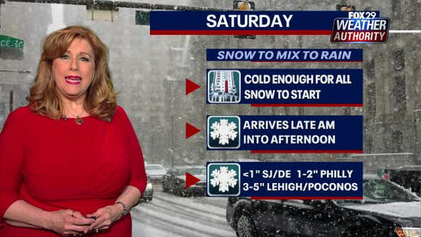 Weather Authority: Cold, sunny Friday ahead of weekend wintry mix