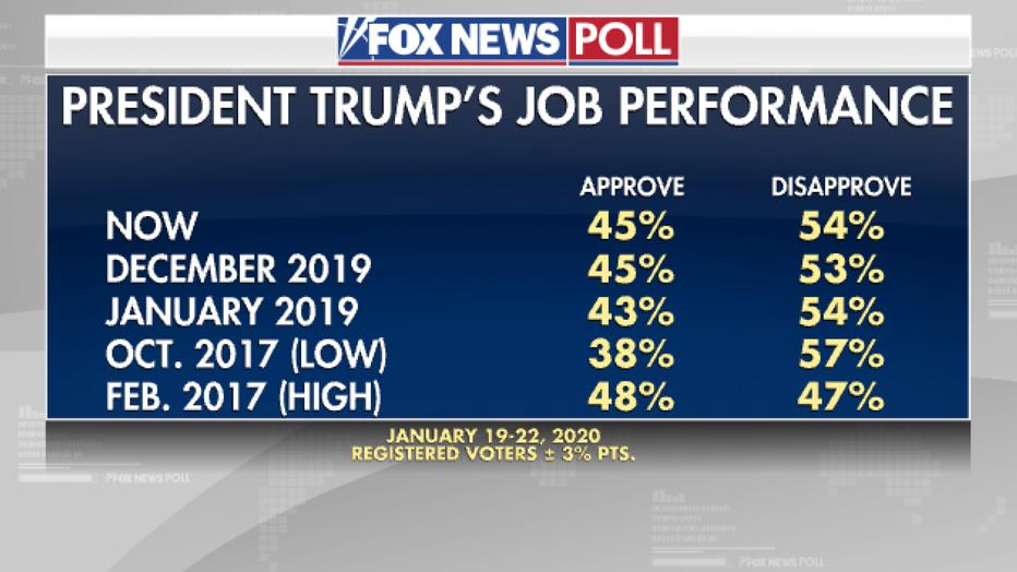 trump-job-performance.png