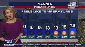 FOX 29 Weather Authority: 7-Day Forecast (Thursday update)
