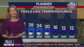 FOX 29 Weather Forecast: 7-Day Forecast (Thursday)