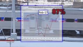 FOX 29 Investigates: Crew Shortages On SEPTA Rails