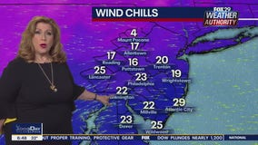 Weather Authority: Sunny, cold conditions to continue through weekend