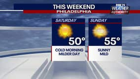 Weather Authority: Mild temperatures return for weekend