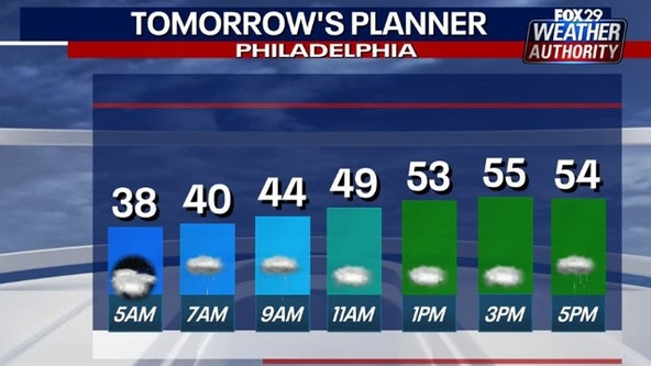 Weather Authority: Mild temps continue Tuesday with chance of PM rain