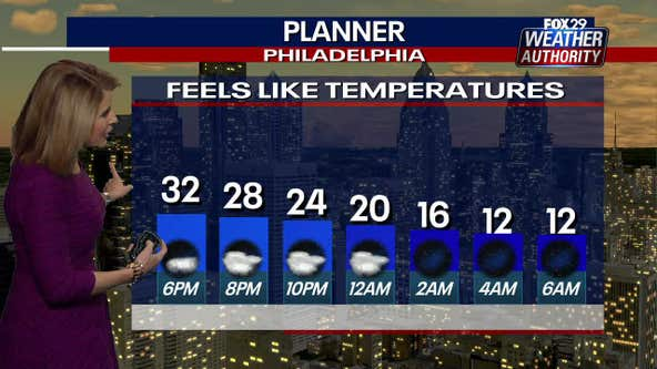 Weather Authority: Cold Friday ahead of weekend warmup