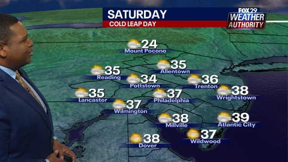 Weather Authority: Sunny, cold conditions continue for Saturday